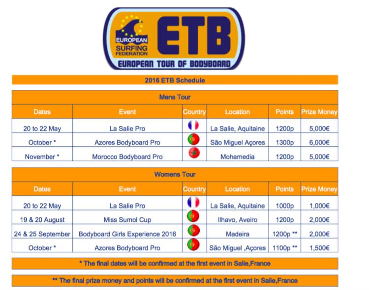 ETB 2016 Schedule