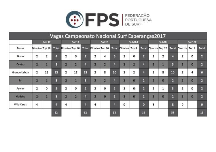 vagas-cnse-2017