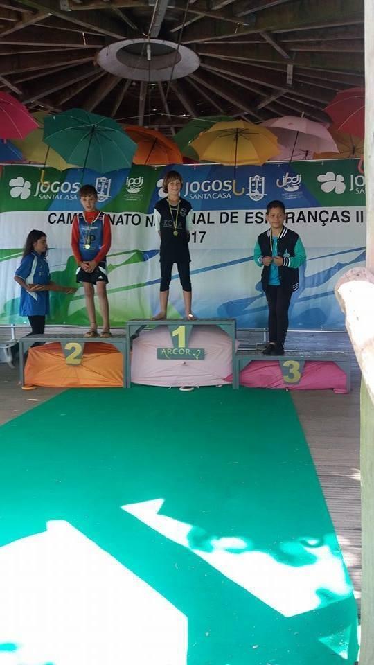Algarvio Filipe Busel já é Campeão Nacional Esperanças 2017 em K1 Menor (®KCCA)